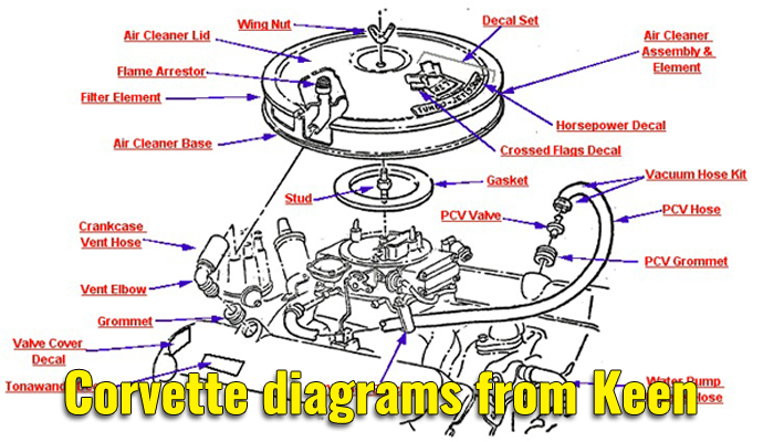 why doesn't every corvette website look like keen parts? why corvette  diagrams?