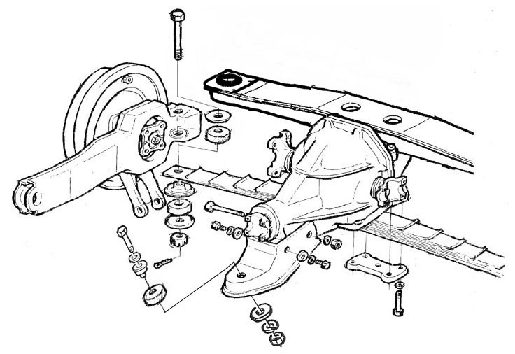 Rear Spring & Differential Carrier